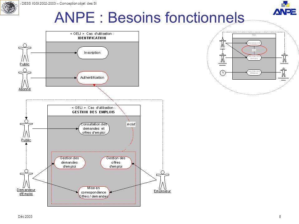 - DESS IGSI 2002-2003 – Conception objet des SI Déc 20038 ANPE : Besoins fonctionnels