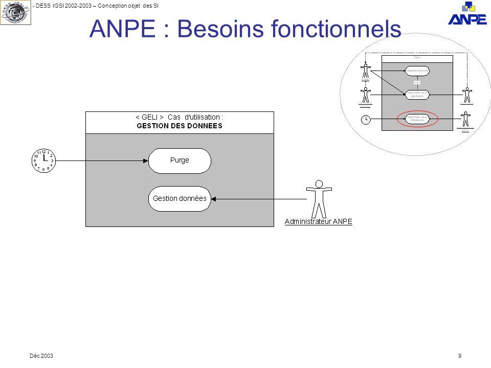 - DESS IGSI 2002-2003 – Conception objet des SI Déc 20039 ANPE : Besoins fonctionnels