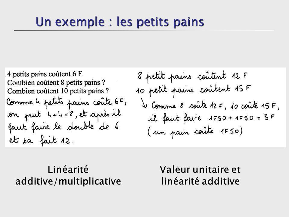 Linéarité additive/multiplicative Valeur unitaire et linéarité additive