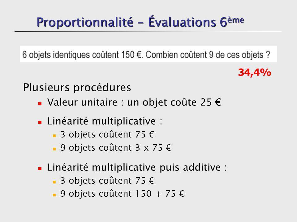 Proportionnalité - Évaluations 6 ème Plusieurs procédures Valeur unitaire : un objet coûte 25 Linéarité multiplicative : 3 objets coûtent 75 9 objets