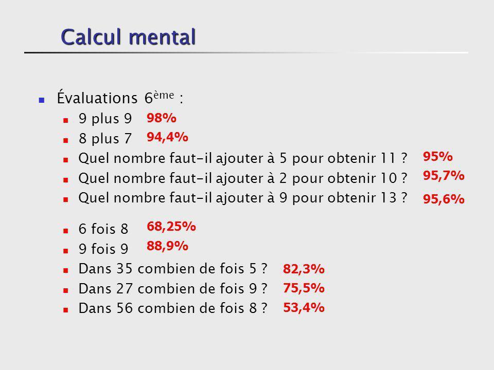 Calcul mental Évaluations 6 ème : 9 plus 9 8 plus 7 Quel nombre faut-il ajouter à 5 pour obtenir 11 ? Quel nombre faut-il ajouter à 2 pour obtenir 10