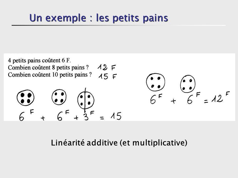 Un exemple : les petits pains Linéarité additive (et multiplicative)