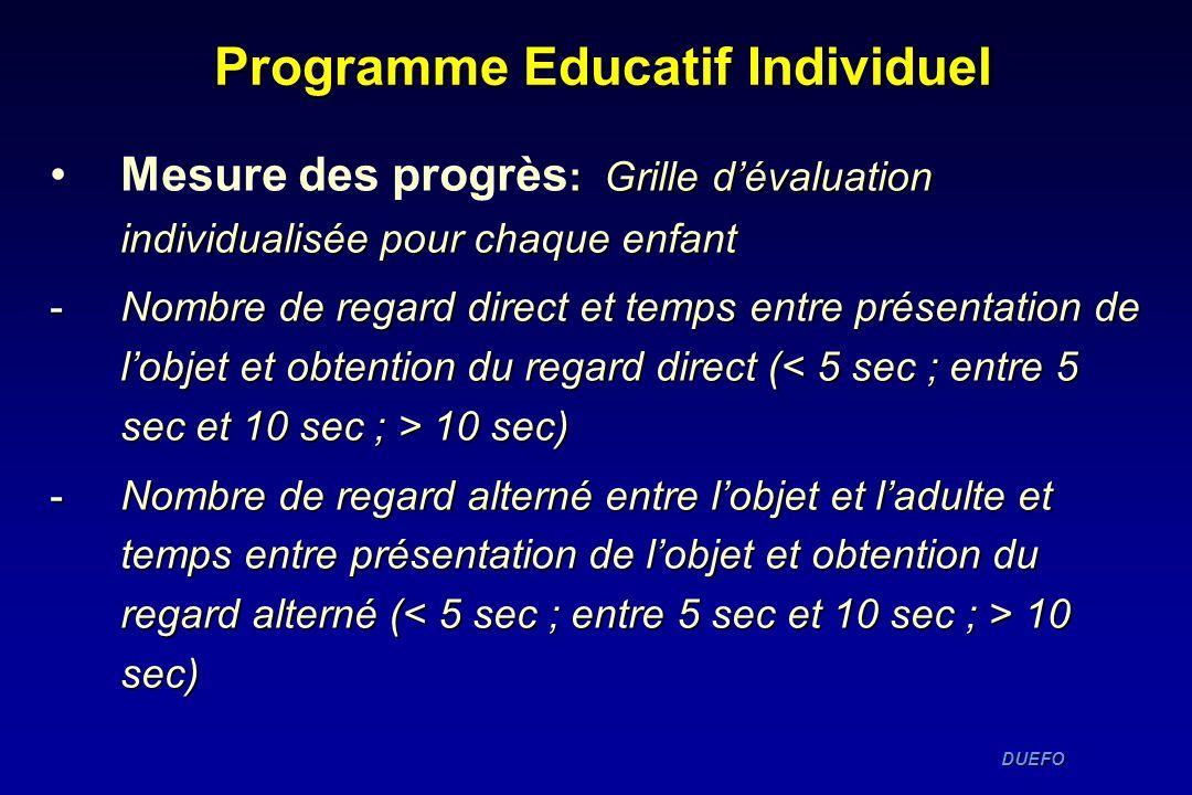 DUEFO DUEFO Programme Educatif Individuel : Grille dévaluation individualisée pour chaque enfantMesure des progrès : Grille dévaluation individualisée