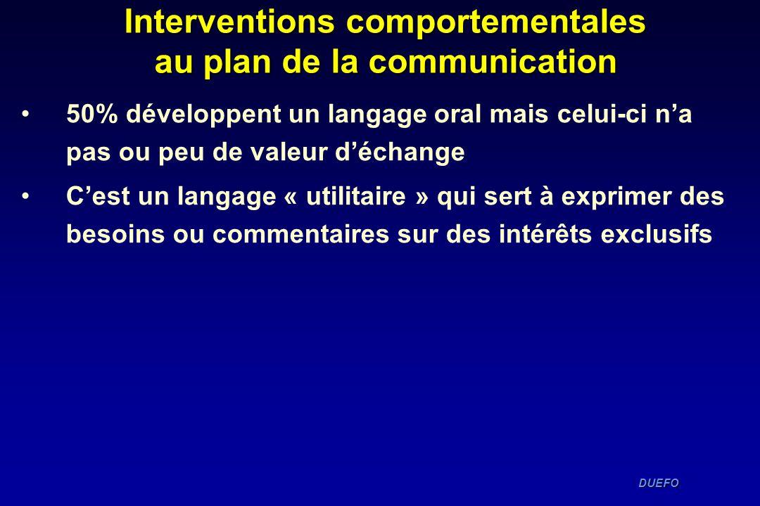DUEFO DUEFO Interventions comportementales au plan de la communication 50% développent un langage oral mais celui-ci na pas ou peu de valeur déchange