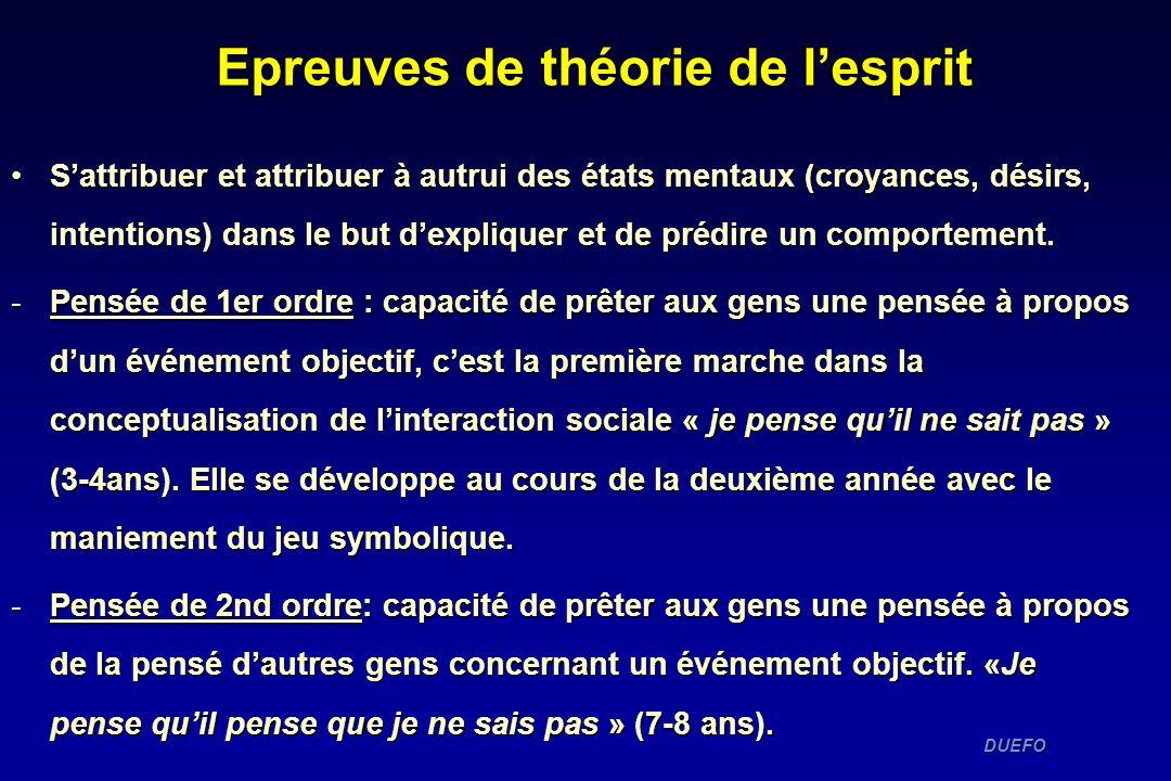 DUEFO DUEFO Epreuves de théorie de lesprit Sattribuer et attribuer à autrui des états mentaux (croyances, désirs, intentions) dans le but dexpliquer e