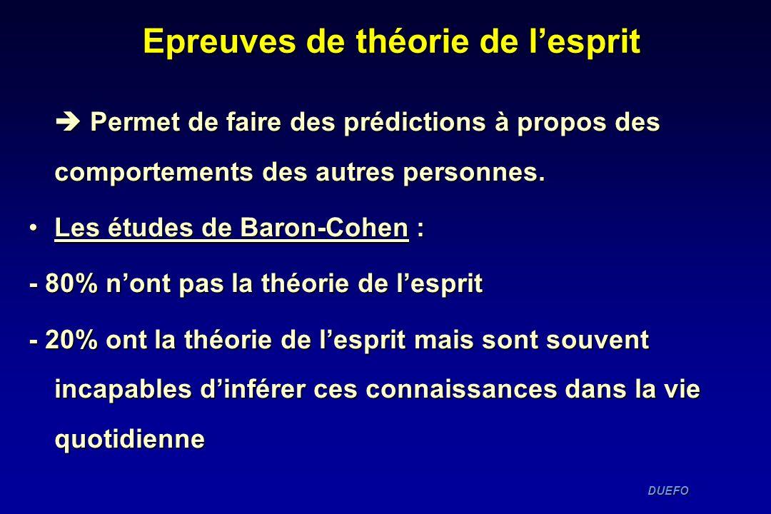 DUEFO DUEFO Epreuves de théorie de lesprit Permet de faire des prédictions à propos des comportements des autres personnes. Permet de faire des prédic