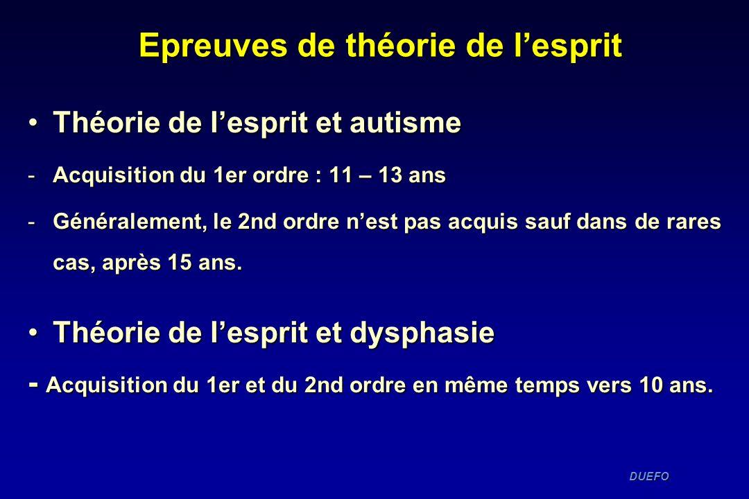 DUEFO DUEFO Epreuves de théorie de lesprit Théorie de lesprit et autismeThéorie de lesprit et autisme -Acquisition du 1er ordre : 11 – 13 ans -Général