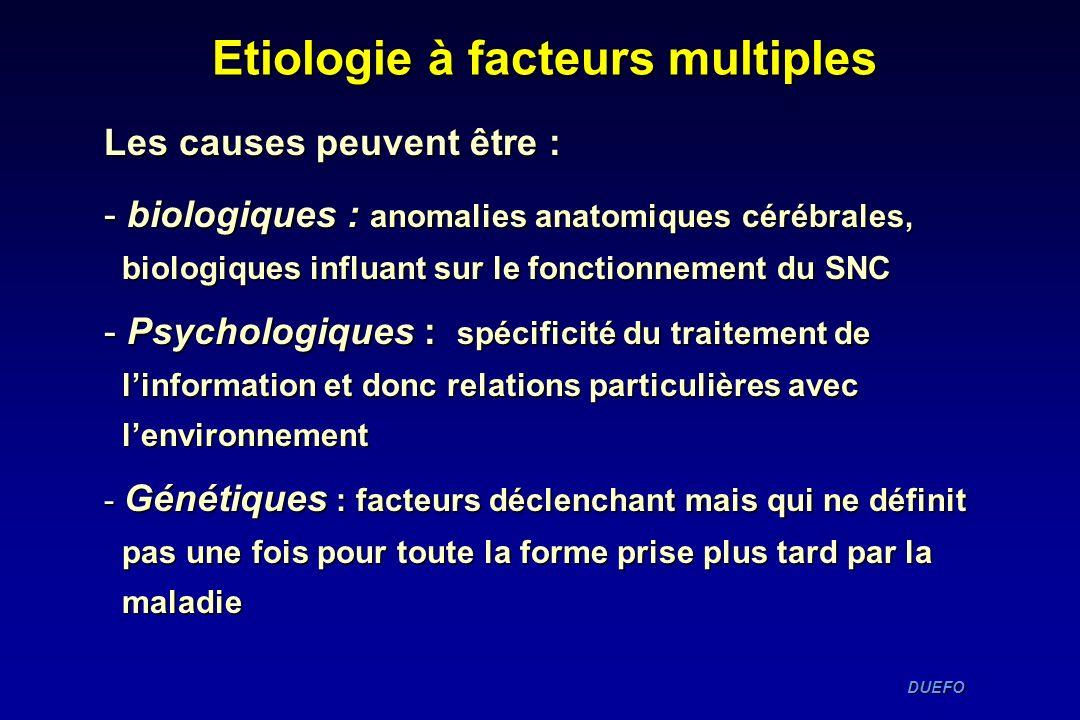 DUEFO DUEFO Les causes peuvent être : - biologiques : anomalies anatomiques cérébrales, biologiques influant sur le fonctionnement du SNC - Psychologi