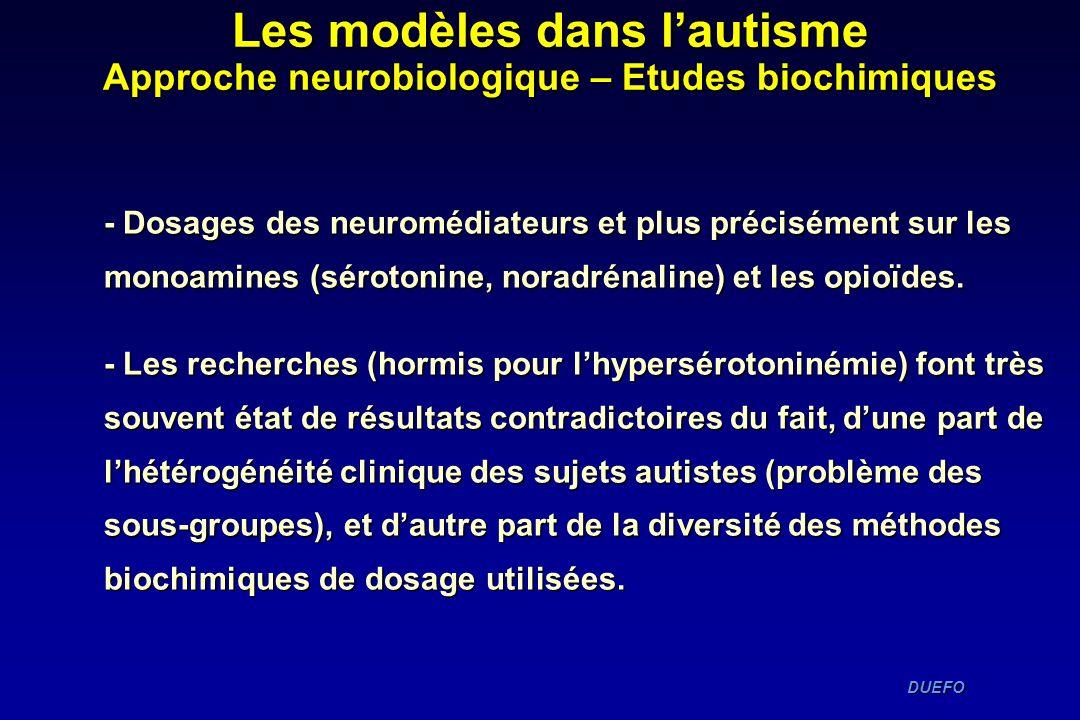 DUEFO DUEFO - Dosages des neuromédiateurs et plus précisément sur les monoamines (sérotonine, noradrénaline) et les opioïdes. - Les recherches (hormis