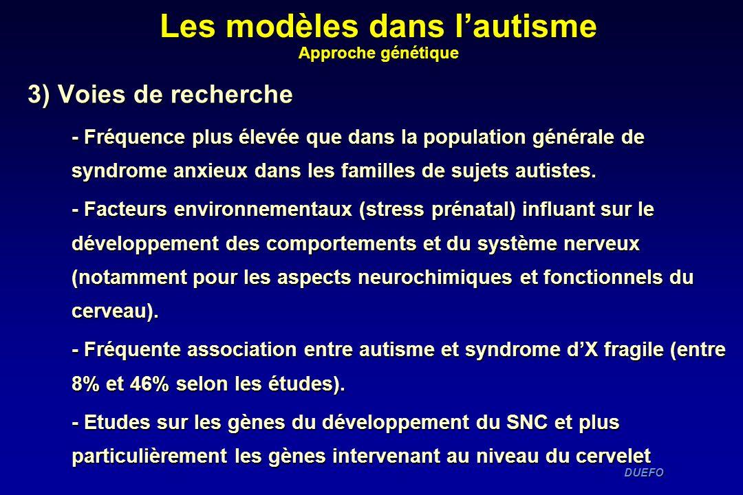 DUEFO DUEFO 3) Voies de recherche - Fréquence plus élevée que dans la population générale de syndrome anxieux dans les familles de sujets autistes. -