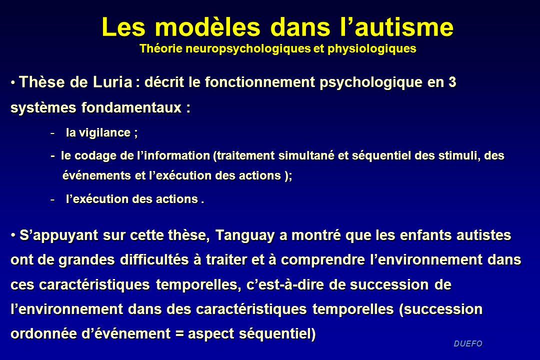 DUEFO DUEFO Thèse de Luria : décrit le fonctionnement psychologique en 3 systèmes fondamentaux : Thèse de Luria : décrit le fonctionnement psychologiq