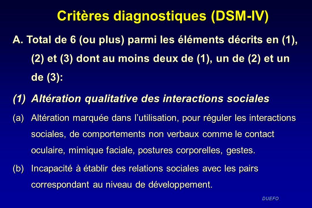 DUEFO DUEFO Critères diagnostiques (DSM-IV) A. Total de 6 (ou plus) parmi les éléments décrits en (1), (2) et (3) dont au moins deux de (1), un de (2)
