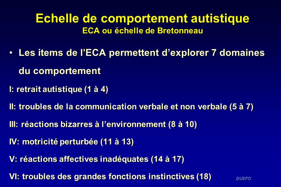 DUEFO DUEFO Echelle de comportement autistique ECA ou échelle de Bretonneau Les items de lECA permettent dexplorer 7 domaines du comportementLes items