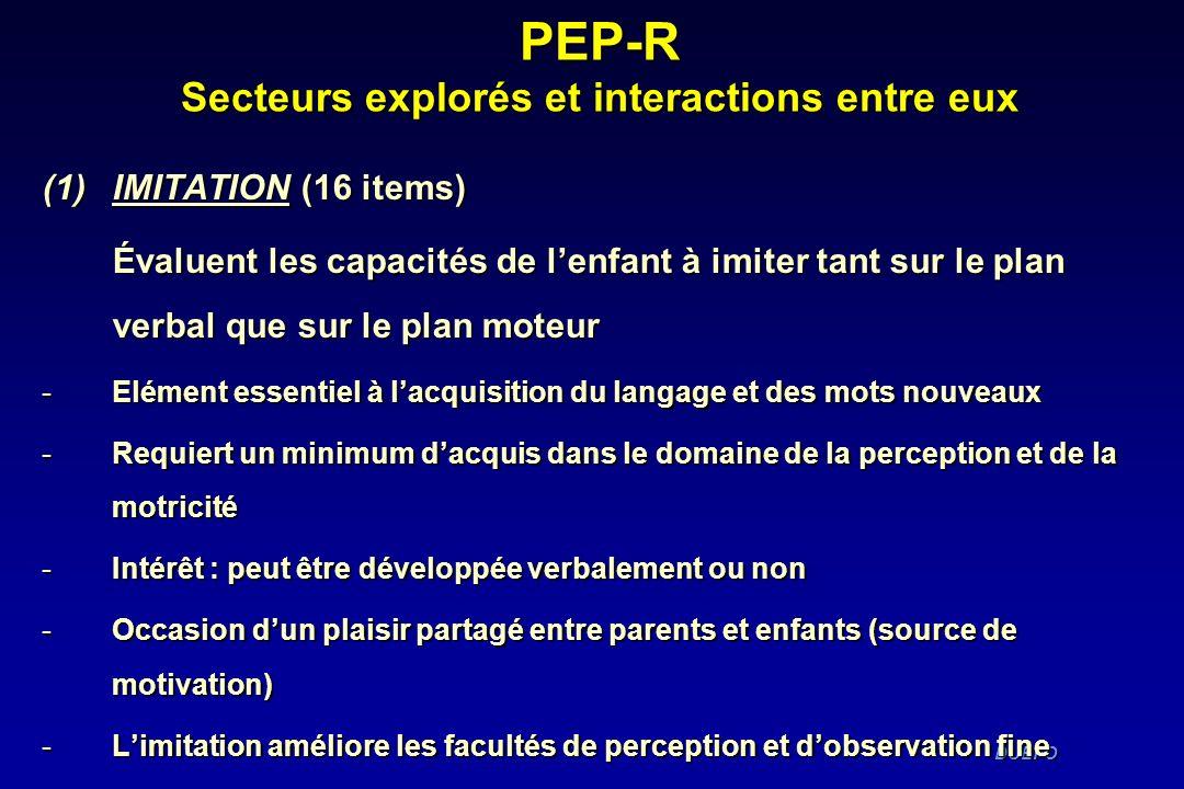 DUEFO DUEFO PEP-R Secteurs explorés et interactions entre eux (1)IMITATION (16 items) Évaluent les capacités de lenfant à imiter tant sur le plan verb