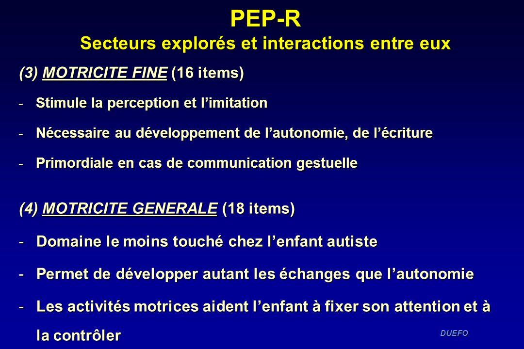 DUEFO DUEFO PEP-R Secteurs explorés et interactions entre eux (3) MOTRICITE FINE (16 items) -Stimule la perception et limitation -Nécessaire au dévelo