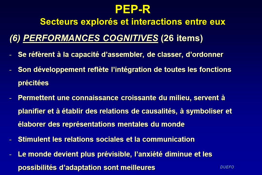 DUEFO DUEFO PEP-R Secteurs explorés et interactions entre eux (6) PERFORMANCES COGNITIVES (26 items) -Se réfèrent à la capacité dassembler, de classer