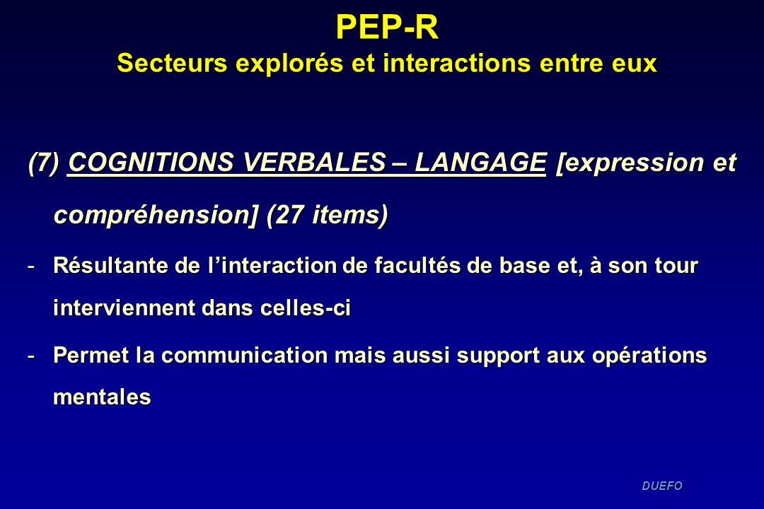 DUEFO DUEFO PEP-R Secteurs explorés et interactions entre eux (7) COGNITIONS VERBALES – LANGAGE [expression et compréhension] (27 items) -Résultante d