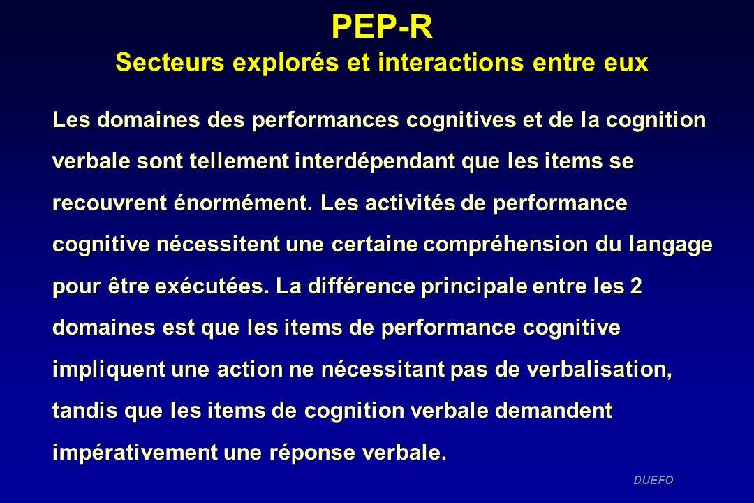 DUEFO DUEFO PEP-R Secteurs explorés et interactions entre eux Les domaines des performances cognitives et de la cognition verbale sont tellement inter