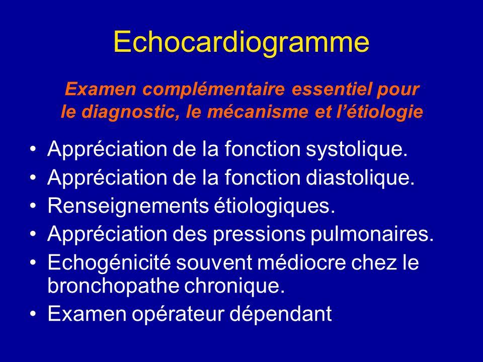 Echocardiogramme Appréciation de la fonction systolique. Appréciation de la fonction diastolique. Renseignements étiologiques. Appréciation des pressi