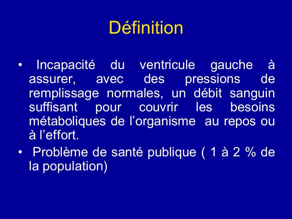 Formes cliniques Insuffisance cardiaque par dysfonction systolique ou à fonction systolique conservée (diastolique).