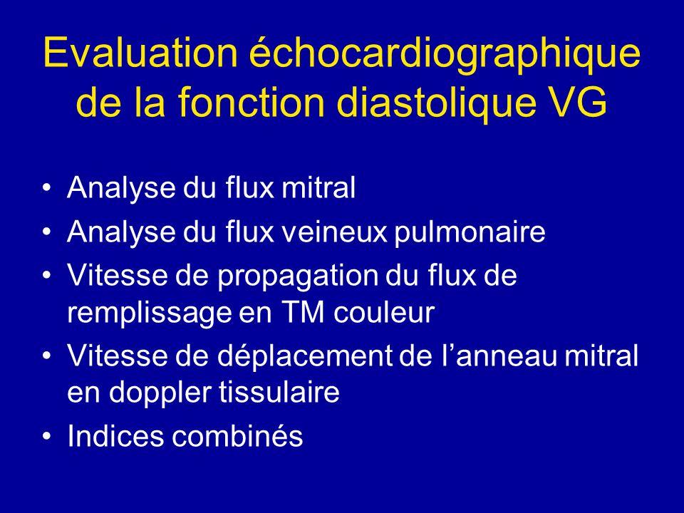 Evaluation échocardiographique de la fonction diastolique VG Analyse du flux mitral Analyse du flux veineux pulmonaire Vitesse de propagation du flux