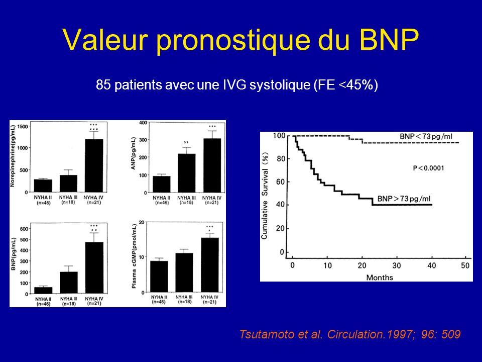 Valeur pronostique du BNP 85 patients avec une IVG systolique (FE <45%) Tsutamoto et al. Circulation.1997; 96: 509