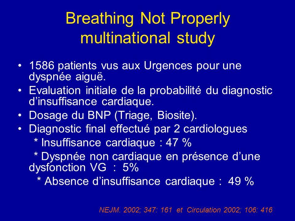 Breathing Not Properly multinational study 1586 patients vus aux Urgences pour une dyspnée aiguë. Evaluation initiale de la probabilité du diagnostic