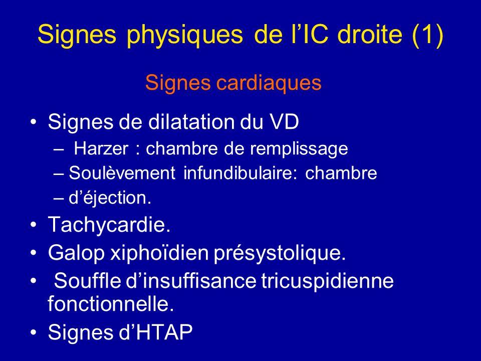 Signes physiques de lIC droite (1) Signes de dilatation du VD – Harzer : chambre de remplissage –Soulèvement infundibulaire: chambre –déjection. Tachy