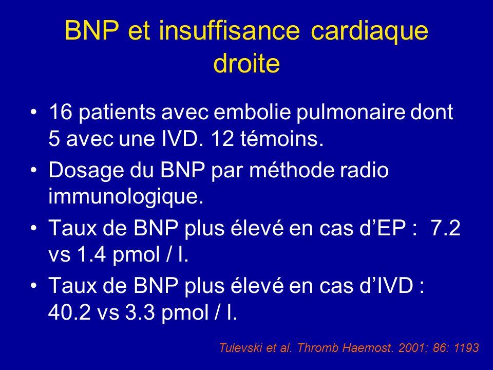 BNP et insuffisance cardiaque droite 16 patients avec embolie pulmonaire dont 5 avec une IVD. 12 témoins. Dosage du BNP par méthode radio immunologiqu