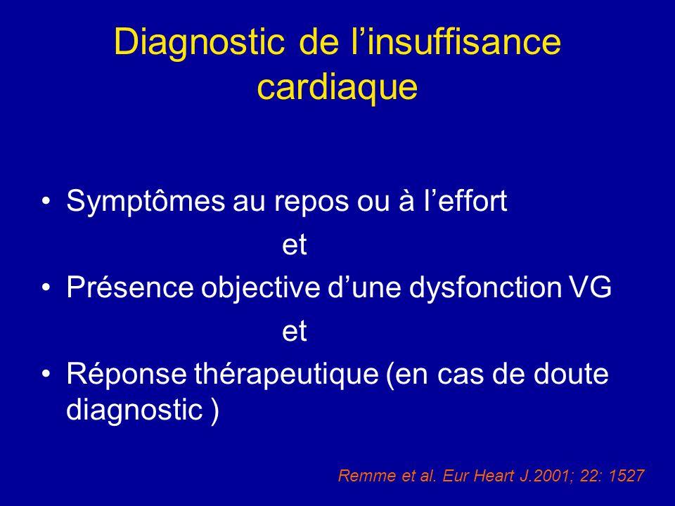 Diagnostic de linsuffisance cardiaque Symptômes au repos ou à leffort et Présence objective dune dysfonction VG et Réponse thérapeutique (en cas de do