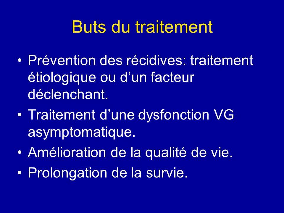 Buts du traitement Prévention des récidives: traitement étiologique ou dun facteur déclenchant. Traitement dune dysfonction VG asymptomatique. Amélior
