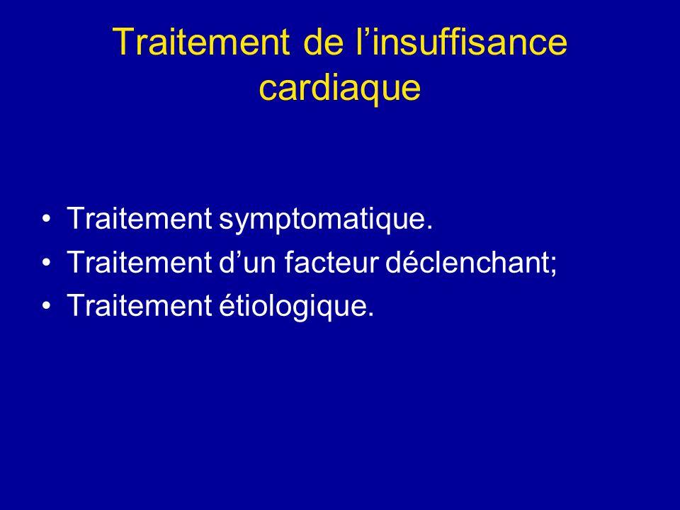 Traitement de linsuffisance cardiaque Traitement symptomatique. Traitement dun facteur déclenchant; Traitement étiologique.