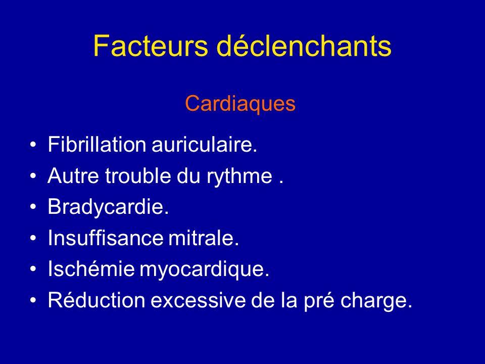 Facteurs déclenchants Fibrillation auriculaire. Autre trouble du rythme. Bradycardie. Insuffisance mitrale. Ischémie myocardique. Réduction excessive