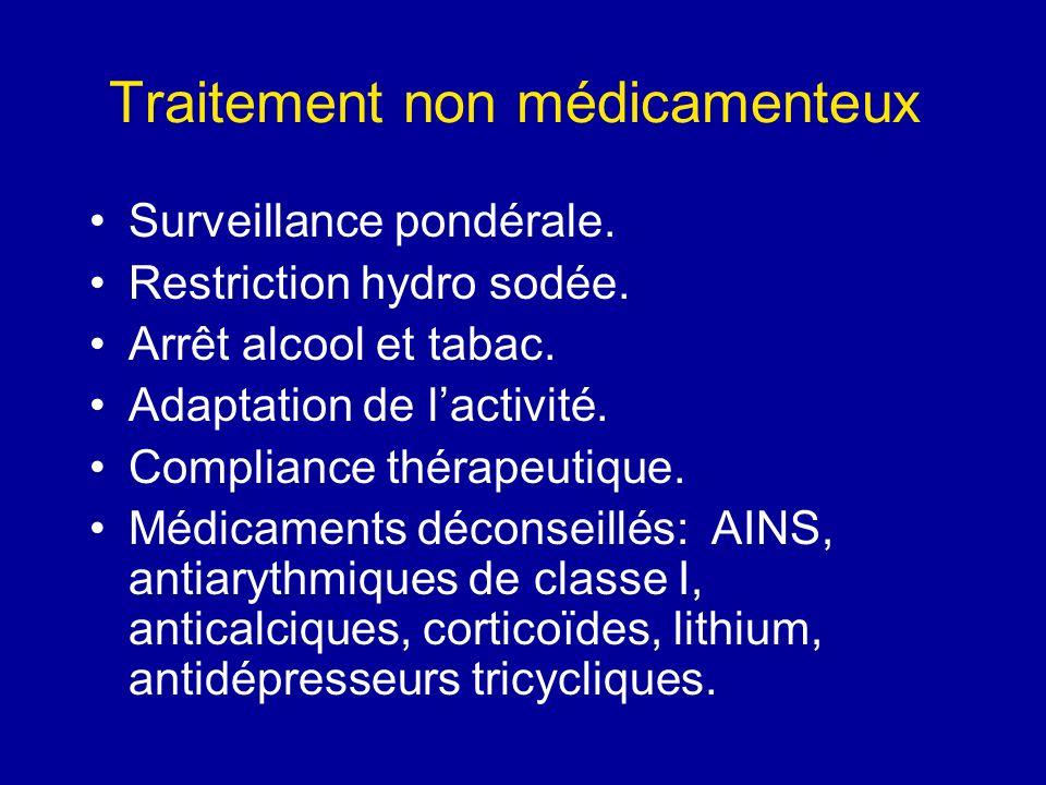 Traitement non médicamenteux Surveillance pondérale. Restriction hydro sodée. Arrêt alcool et tabac. Adaptation de lactivité. Compliance thérapeutique