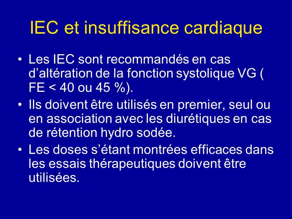 IEC et insuffisance cardiaque Les IEC sont recommandés en cas daltération de la fonction systolique VG ( FE < 40 ou 45 %). Ils doivent être utilisés e