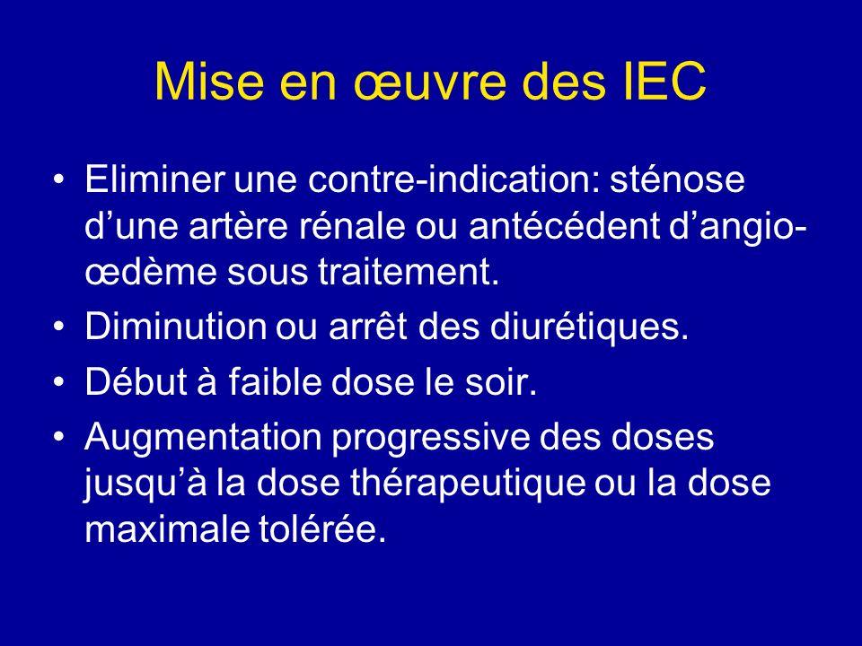 Mise en œuvre des IEC Eliminer une contre-indication: sténose dune artère rénale ou antécédent dangio- œdème sous traitement. Diminution ou arrêt des