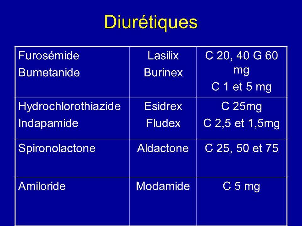 Diurétiques Furosémide Bumetanide Lasilix Burinex C 20, 40 G 60 mg C 1 et 5 mg Hydrochlorothiazide Indapamide Esidrex Fludex C 25mg C 2,5 et 1,5mg Spi