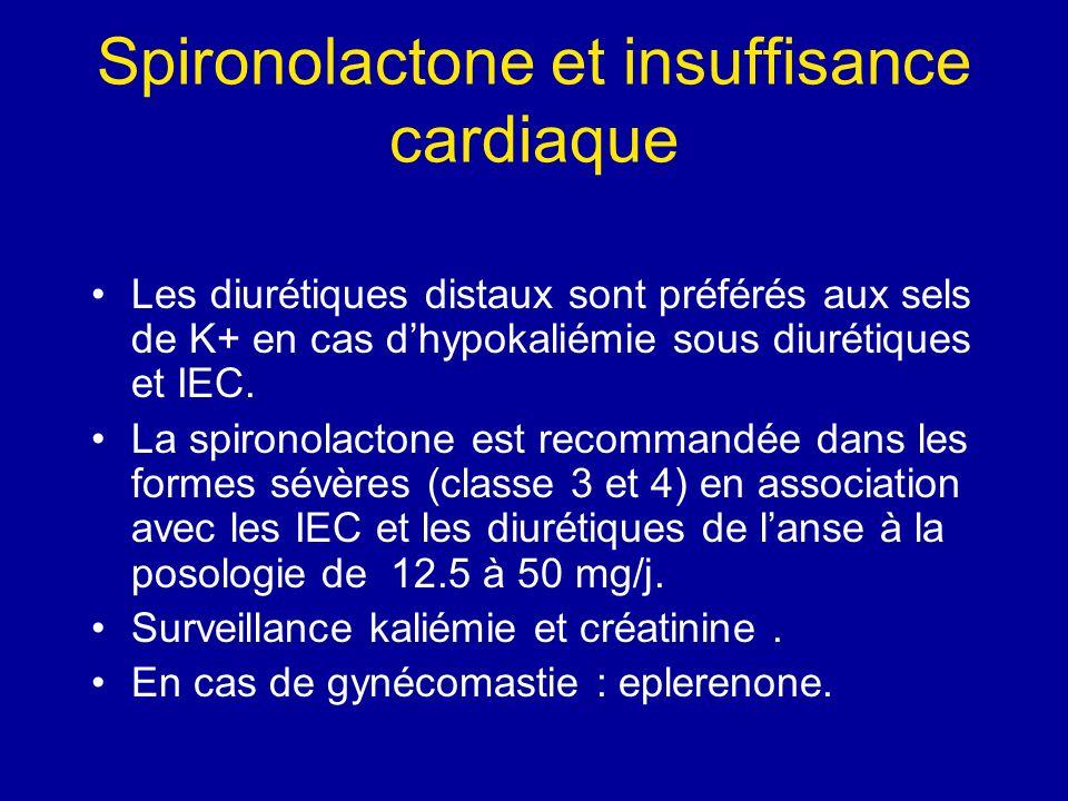 Spironolactone et insuffisance cardiaque Les diurétiques distaux sont préférés aux sels de K+ en cas dhypokaliémie sous diurétiques et IEC. La spirono