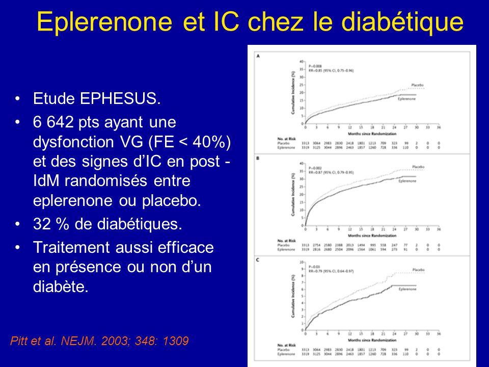 Eplerenone et IC chez le diabétique Etude EPHESUS. 6 642 pts ayant une dysfonction VG (FE < 40%) et des signes dIC en post - IdM randomisés entre eple