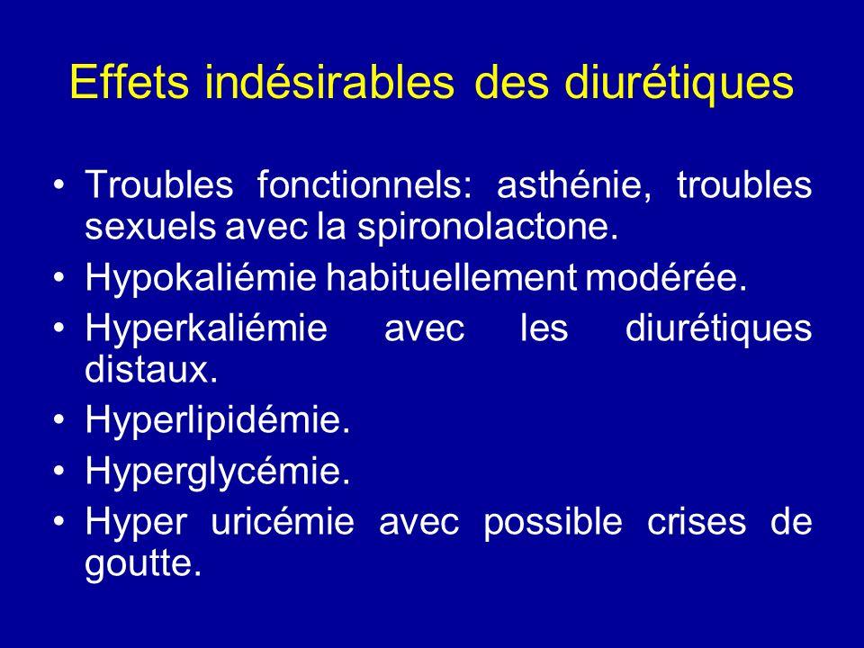 Effets indésirables des diurétiques Troubles fonctionnels: asthénie, troubles sexuels avec la spironolactone. Hypokaliémie habituellement modérée. Hyp