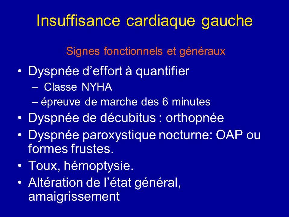 Insuffisance cardiaque gauche Dyspnée deffort à quantifier – Classe NYHA –épreuve de marche des 6 minutes Dyspnée de décubitus : orthopnée Dyspnée par