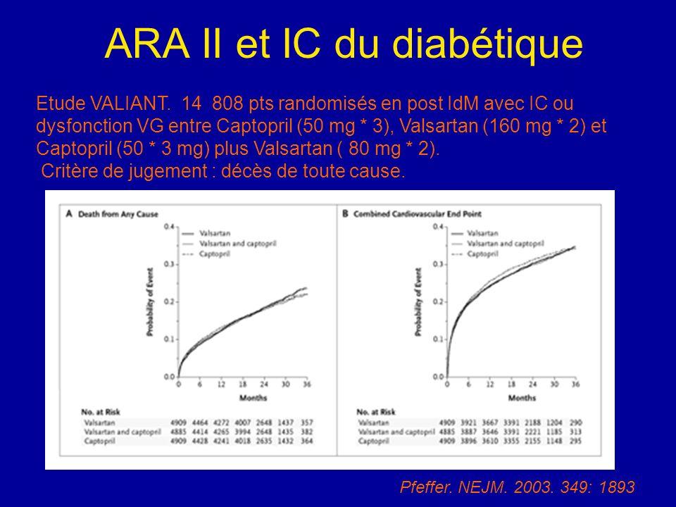 ARA II et IC du diabétique Etude VALIANT. 14 808 pts randomisés en post IdM avec IC ou dysfonction VG entre Captopril (50 mg * 3), Valsartan (160 mg *
