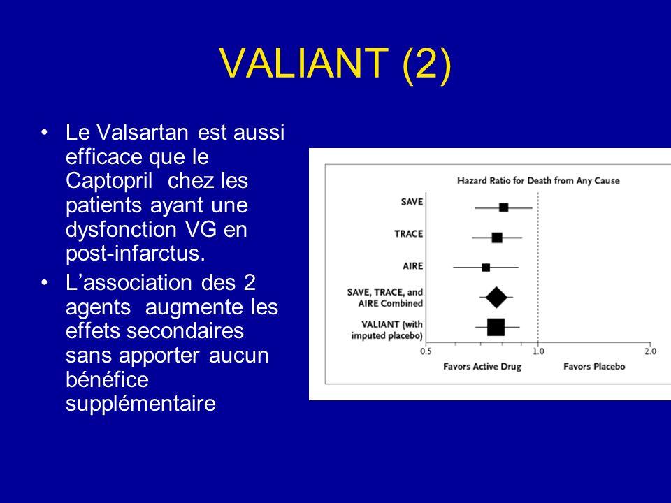 VALIANT (2) Le Valsartan est aussi efficace que le Captopril chez les patients ayant une dysfonction VG en post-infarctus. Lassociation des 2 agents a