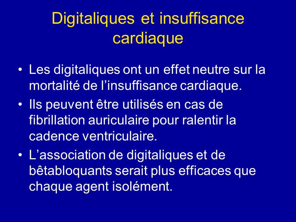 Digitaliques et insuffisance cardiaque Les digitaliques ont un effet neutre sur la mortalité de linsuffisance cardiaque. Ils peuvent être utilisés en