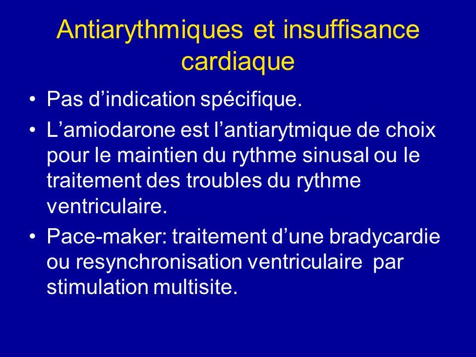 Antiarythmiques et insuffisance cardiaque Pas dindication spécifique. Lamiodarone est lantiarytmique de choix pour le maintien du rythme sinusal ou le