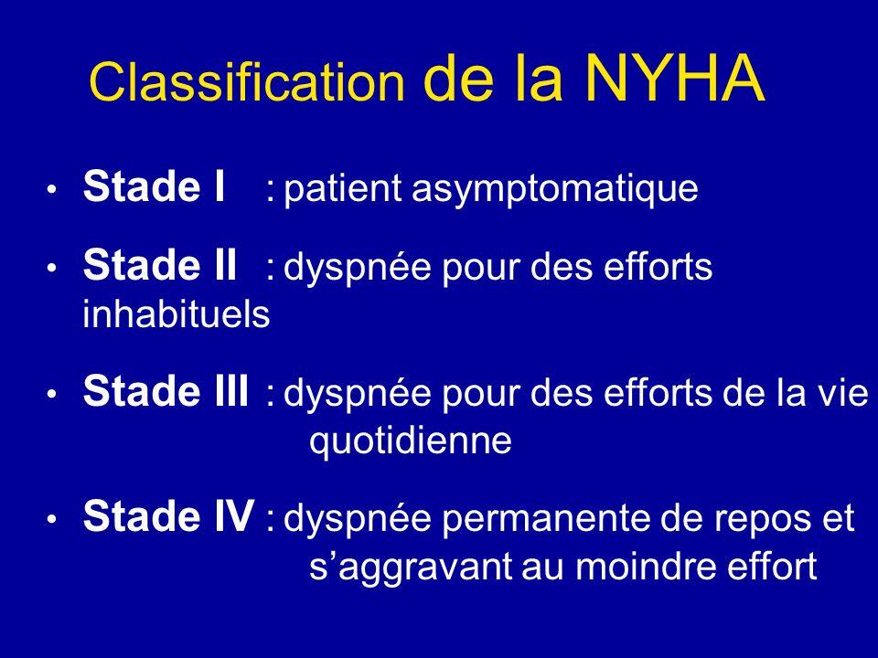 Stade I :patient asymptomatique Stade II :dyspnée pour des efforts inhabituels Stade III :dyspnée pour des efforts de la vie quotidienne Stade IV :dys
