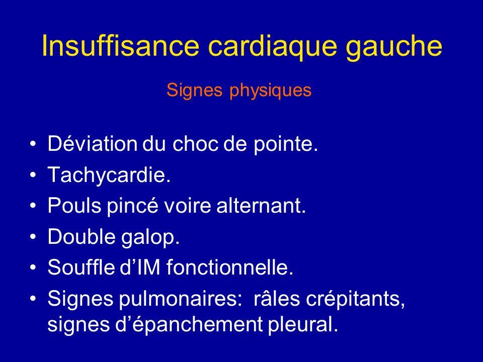 Insuffisance cardiaque gauche Déviation du choc de pointe. Tachycardie. Pouls pincé voire alternant. Double galop. Souffle dIM fonctionnelle. Signes p