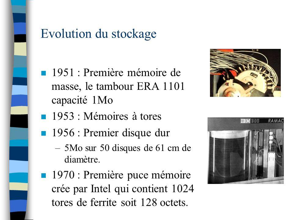 Evolution du stockage n 1951 : Première mémoire de masse, le tambour ERA 1101 capacité 1Mo n 1953 : Mémoires à tores n 1956 : Premier disque dur –5Mo