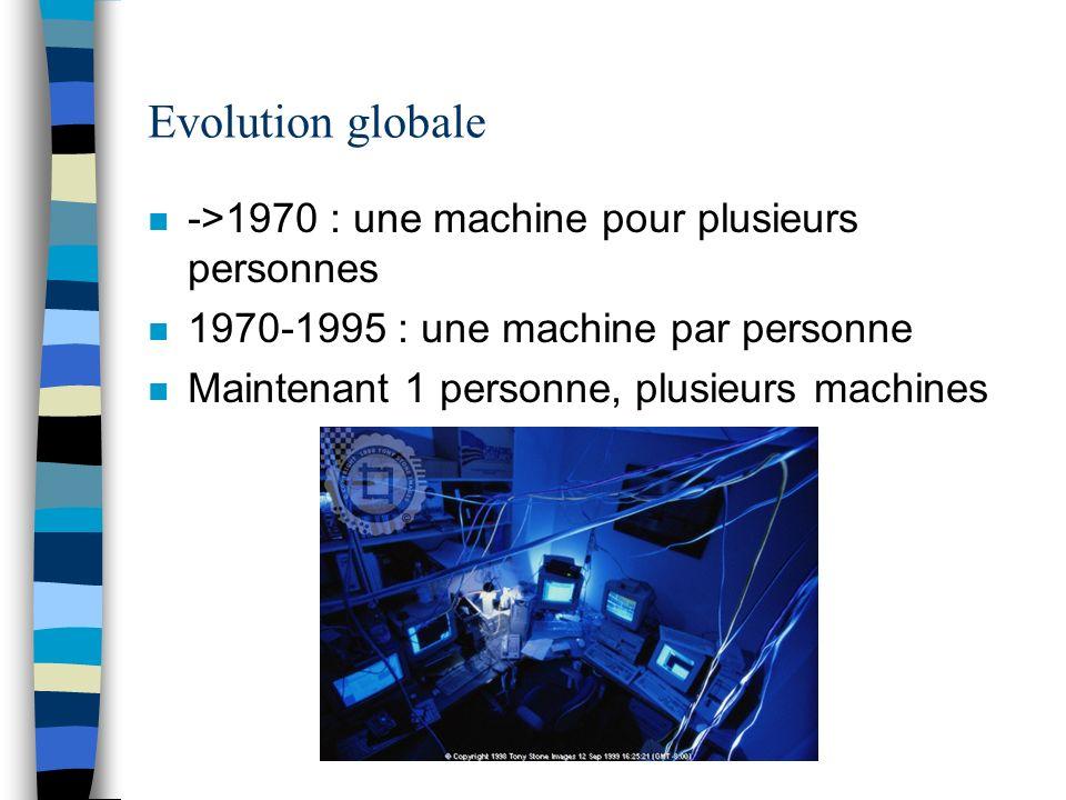 Evolution globale n ->1970 : une machine pour plusieurs personnes n 1970-1995 : une machine par personne n Maintenant 1 personne, plusieurs machines