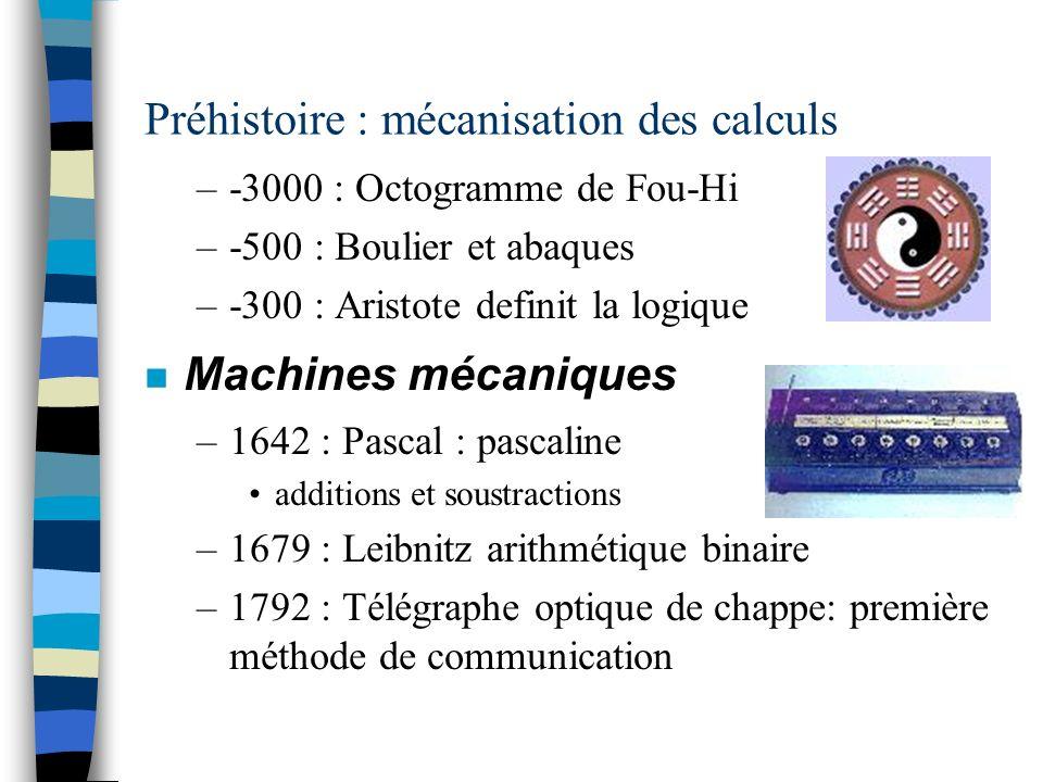Préhistoire : mécanisation des calculs –-3000 : Octogramme de Fou-Hi –-500 : Boulier et abaques –-300 : Aristote definit la logique n Machines mécaniq